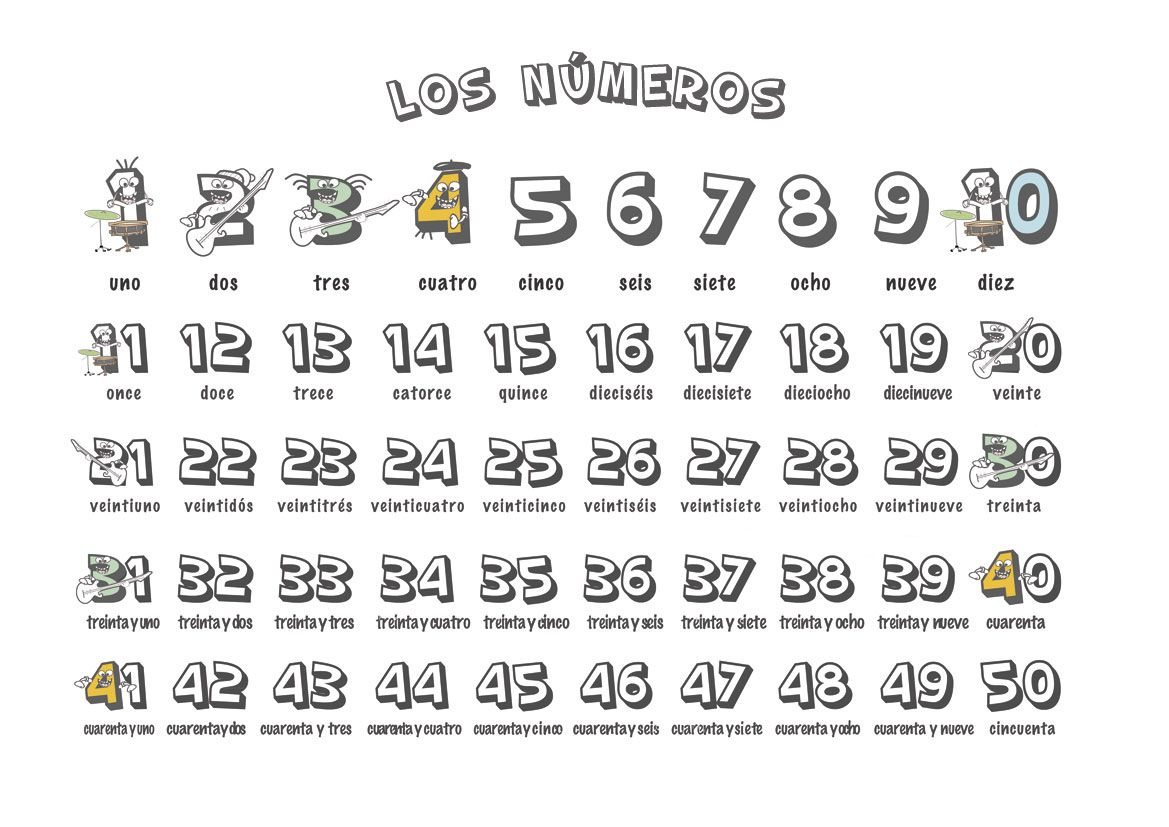 Numbers 1 50 Spanish Numbers Practices Worksheets Number Song [ 827 x 1169 Pixel ]