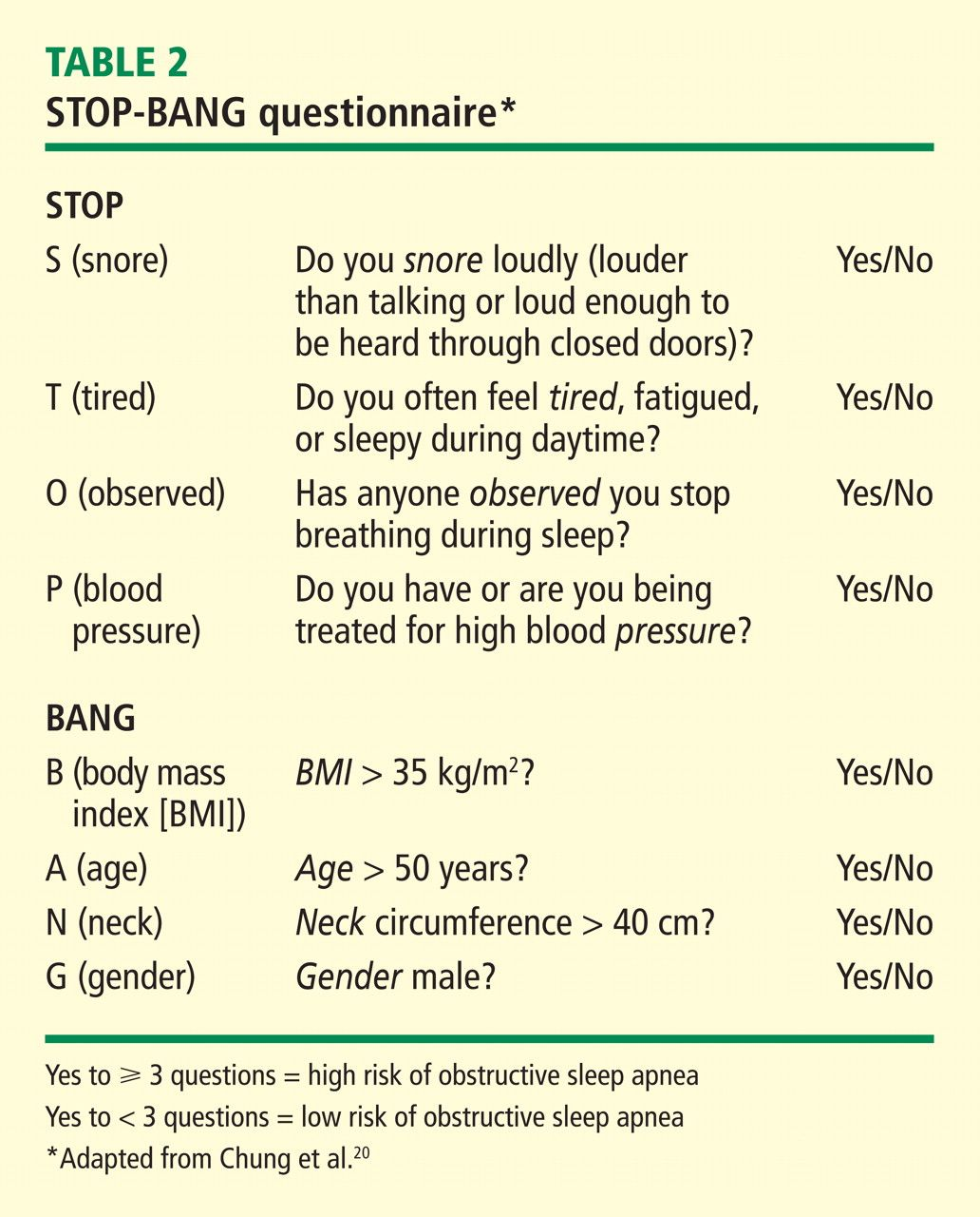 How Do You Determine the Severity of Sleep Apnea - See ... |Sleep Apnea Questionnaire Screening