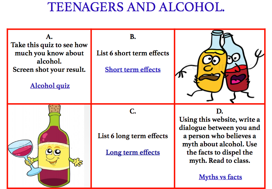 Teenagers And Alcohol Research Task Teach In A Box Alcohol Content Alcohol Alcoholic Drinks