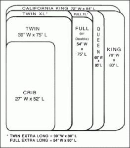 Standard Quilt Sizes Chart: King, Queen, Twin, Crib and More | X2f ... : standard queen quilt size - Adamdwight.com