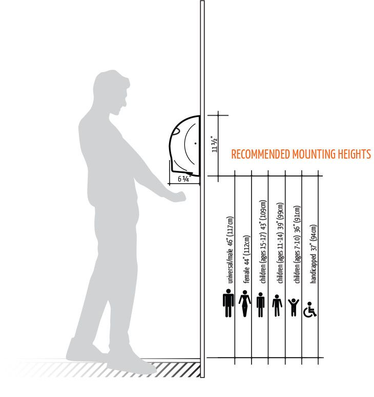 Recommended Mounting Heights Commercial Des Ii