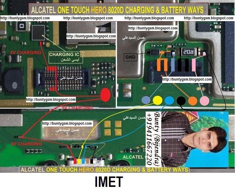 Pin by Bijendra Narsinghani on Web Pixer | Apple 6, Usb