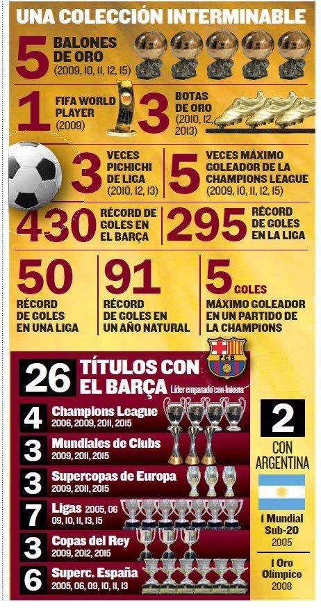 "FC Barcelona on Twitter: ""Lo de Messi es increíble. https://t.co/cZJNOrgQcG"""