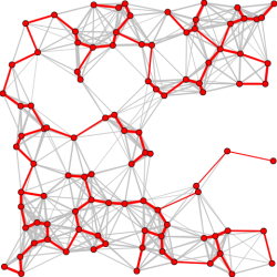 iGraph network graphing library | Viz Libraries | Diagram