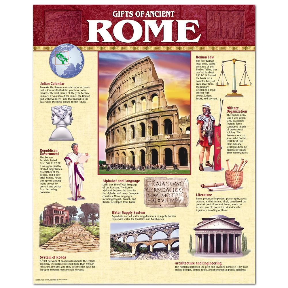 Gifts of Ancient Rome Chart | Ed: World Cultures | Creative