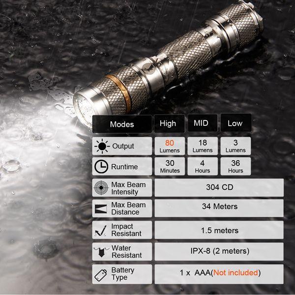 Lumintop Tool Ti Xp G2 R5 And Nichia 219b Titanium 110lm Aaa Mini