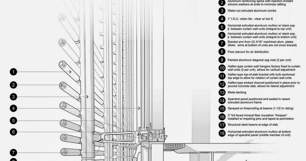 Architectural Technology And Design Development Work