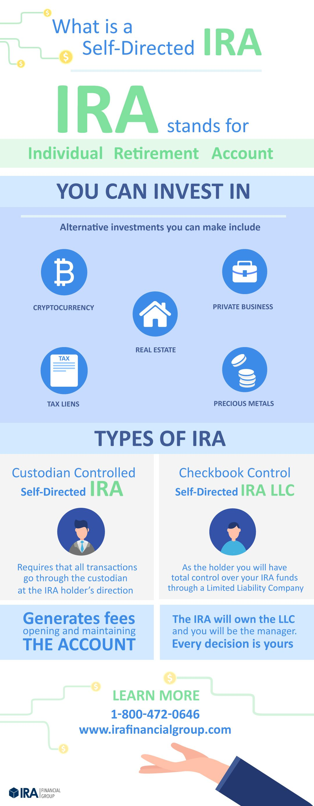 can i trade cryptocurrency in self directed roth ira