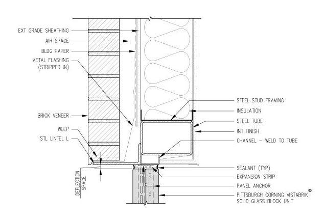 Vistabrik Solid Glass Block 043 Jpg 636 434 Stud Walls Detailed Drawings Detail