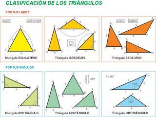 Geometría Clasificación De Triángulos Según Sus ángulos Y Sus Lados Clasificacion De Triangulos Tipos De Triangulos Geometria Triangulos
