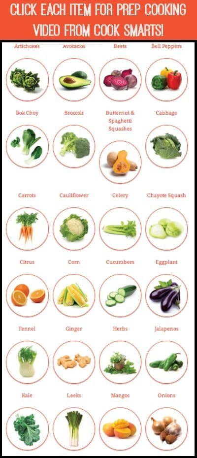 Slow Cooker Chicken Cacciatore With Quinoa Recipe Real Food