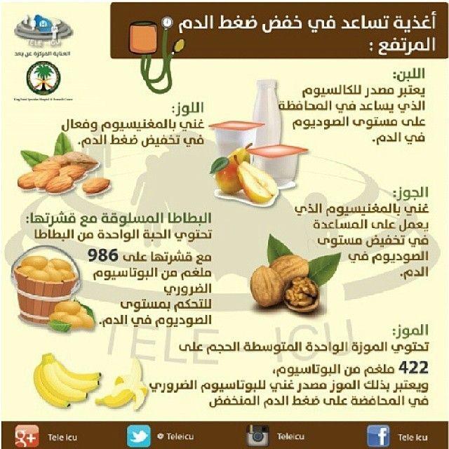 اغذية تساعد فى خفض ضغط الدم Health Food Health Diet Health