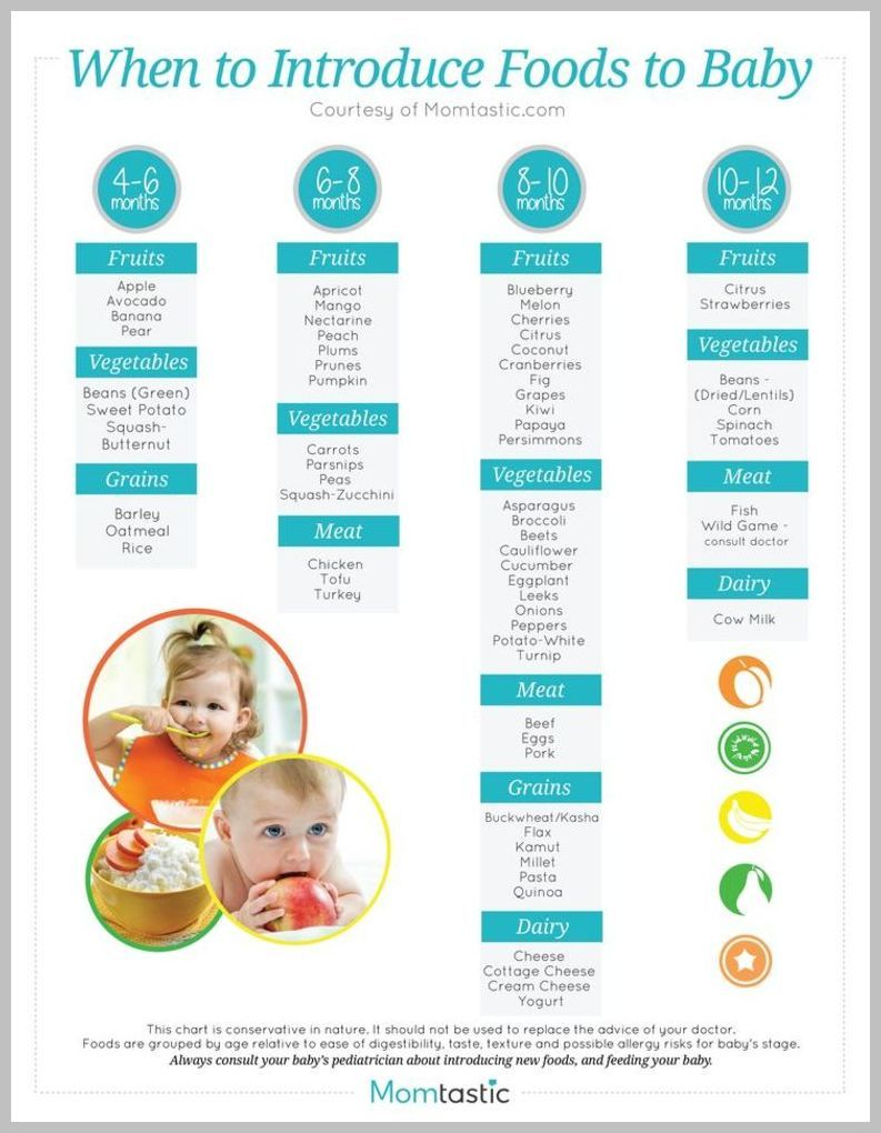 6 Month Baby Weight In Pregnancy How To Not Gain Excess Weight In Pregnancy Pregnancy First