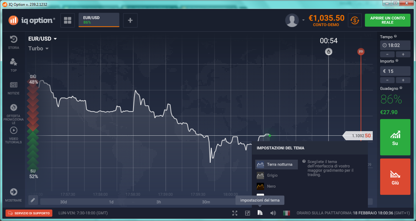 Binary options trading signals 2018 best 10