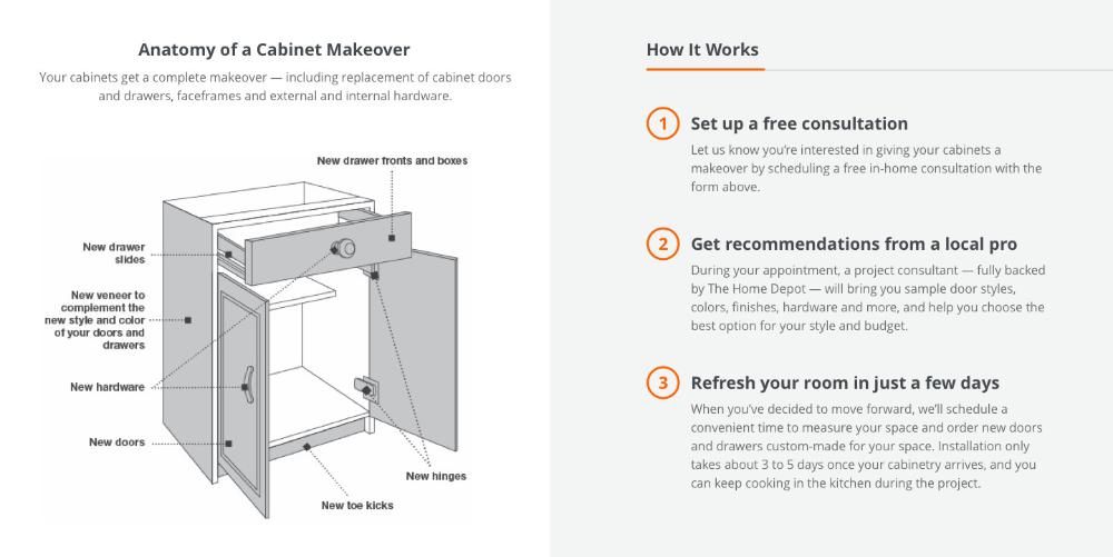 Best How It Works Desktop Home Depot Cabinets Kitchen 400 x 300