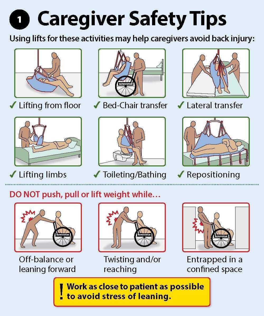 Caregiver safety tips caregiver elderly care caregiver
