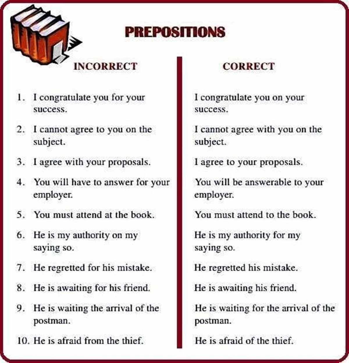 Common Errors In The Use Of English Prepositions Eslbuzz Learning English English Prepositions Learn English Prepositions