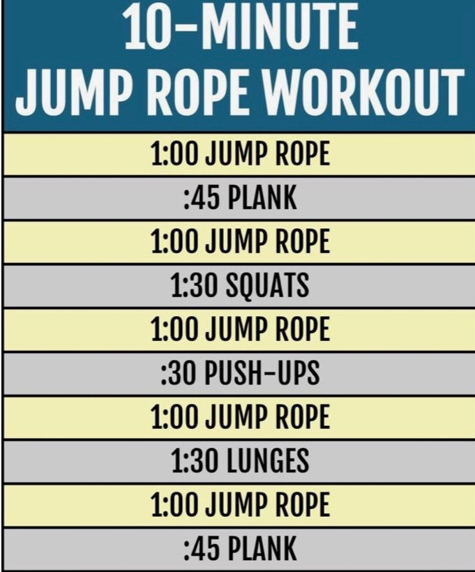 Pin By Gaby Santillanes On Fitness Jump Rope Workout Skipping Workout Jump Rope