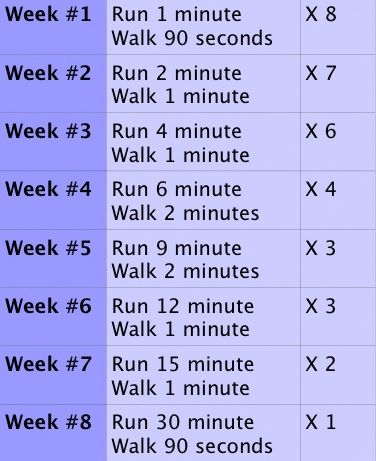 running workout plans for women   running workout plan