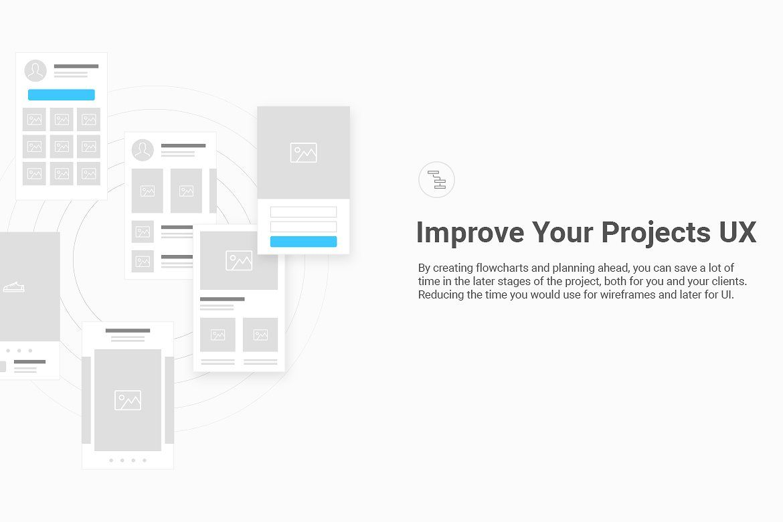 wireflow flowcharts website templates website design web design