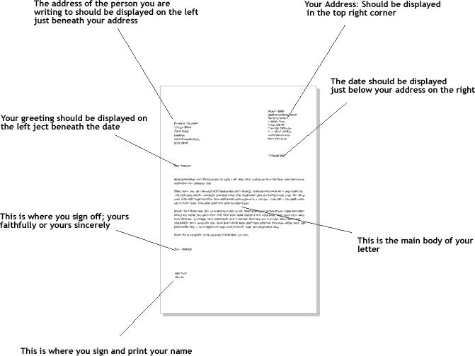 Formal letter writing example | grammar | Pinterest | Letter ...