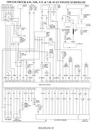 Wiring Diagram For 2003 Chevy Blazer Gota Wiring Diagram
