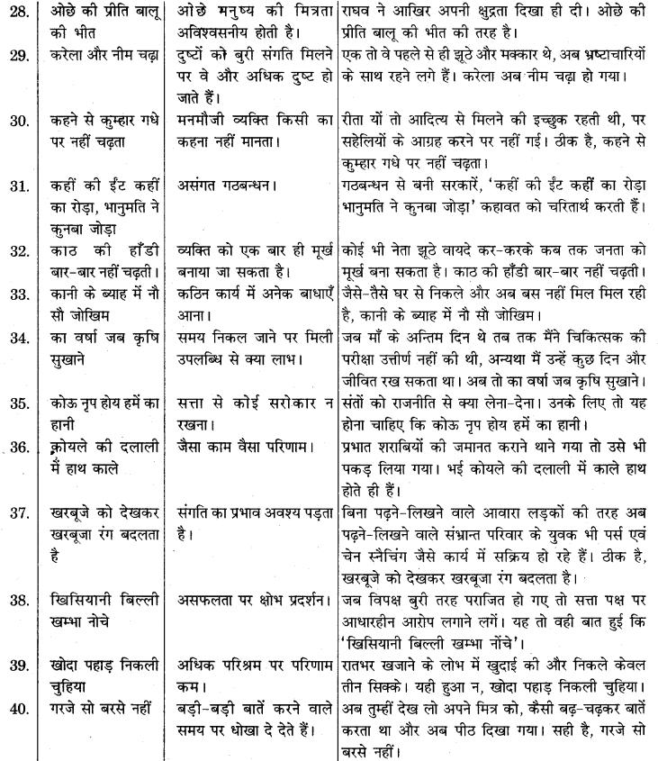 RBSE Class 10 Hindi व्याकरण लोकोक्तियाँ RBSEClass10Hindi