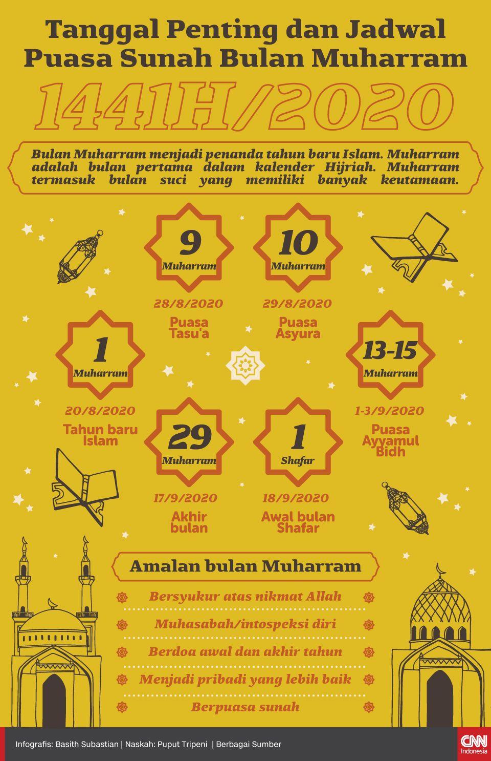 Tanggal Penting dan Jadwal Puasa Sunah Bulan Muharram di