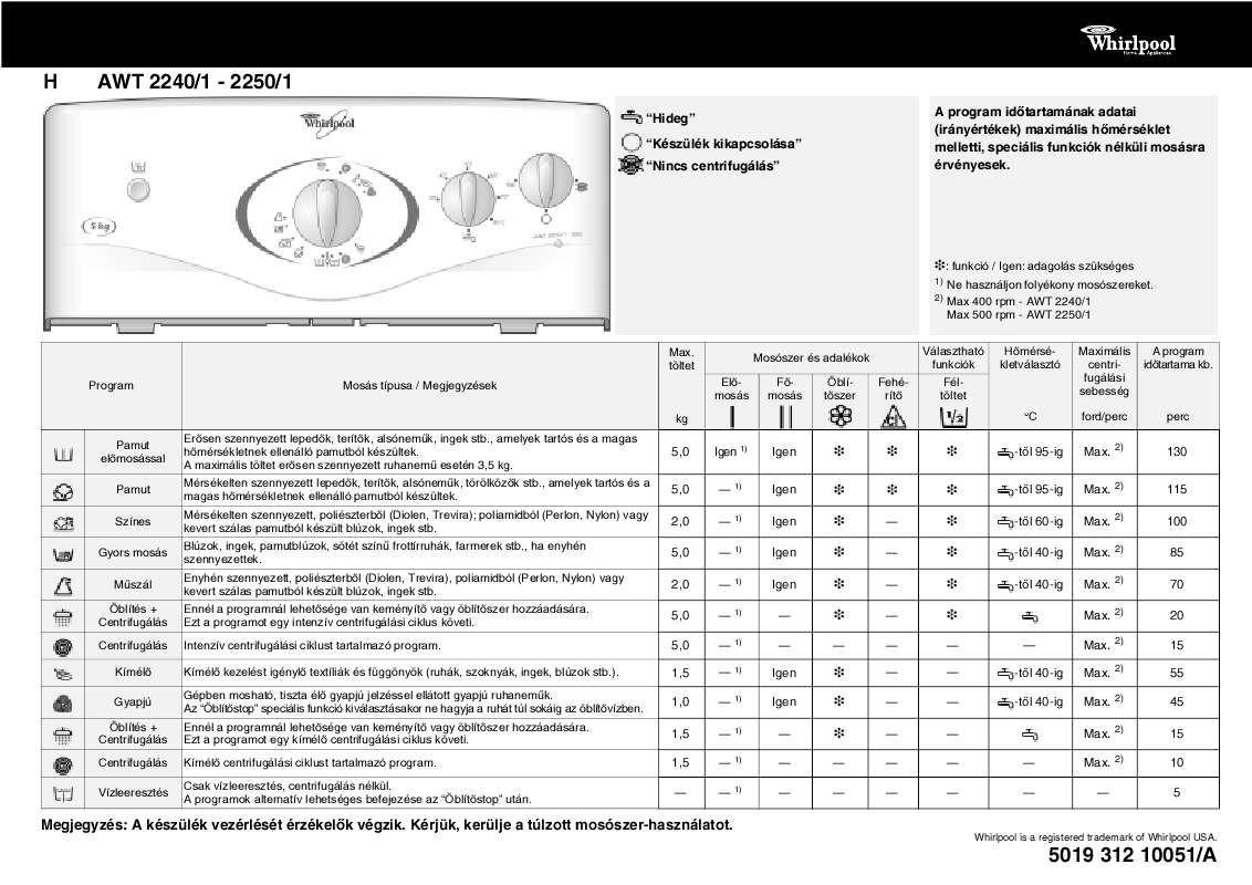 Whirlpool's washing machine program manual