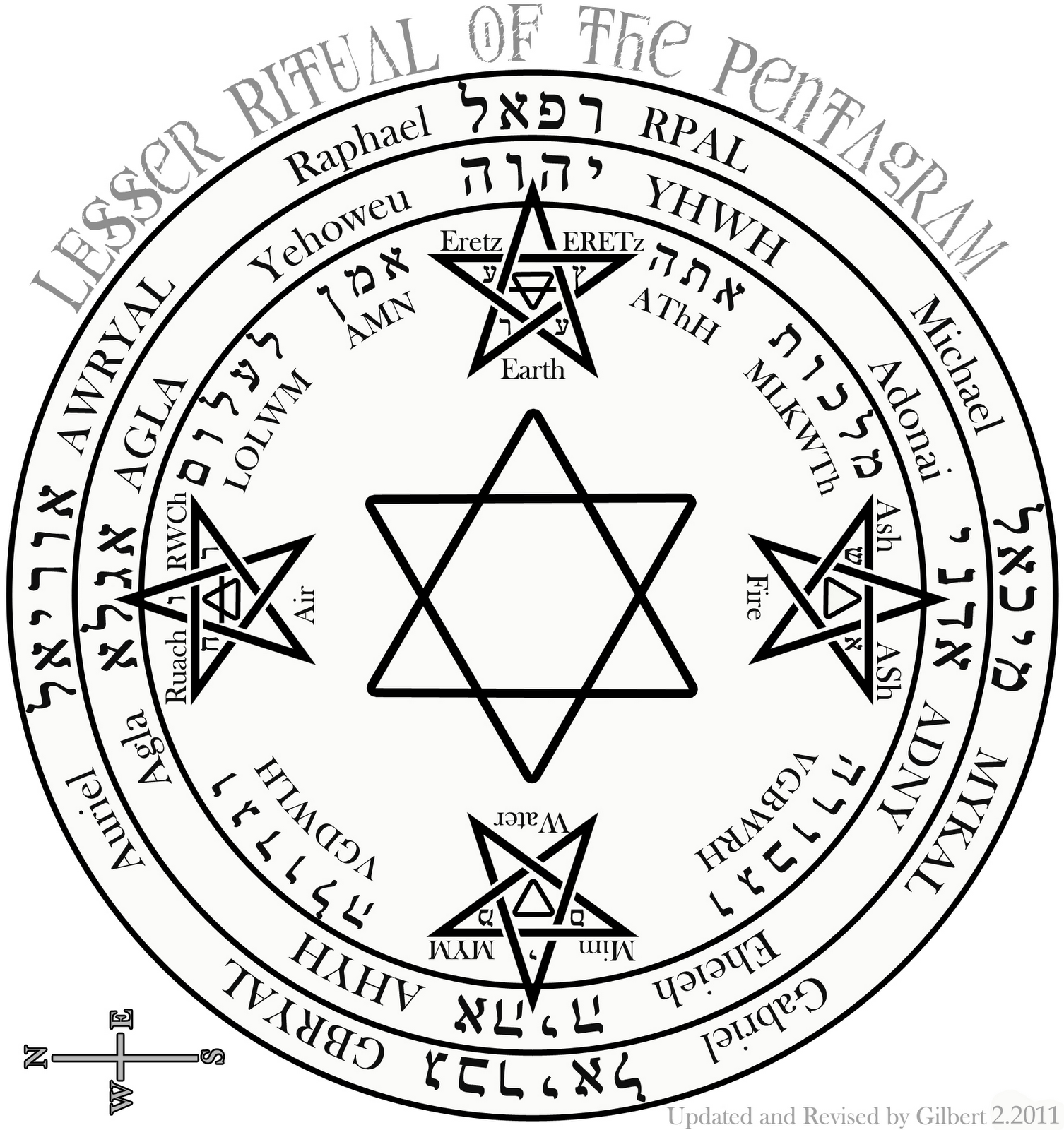 magic circle the lesser key of solomon or aggrippas fourth the lesser banishing ritual of the pentagram the artist switched earth and air from their more common directions biocorpaavc Images
