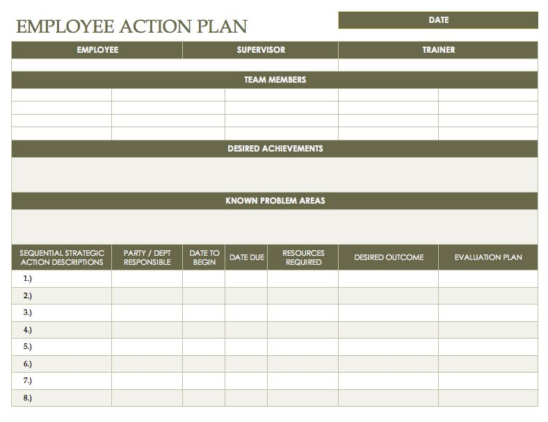 Employee Work Plan Template Action Plan Template Simple