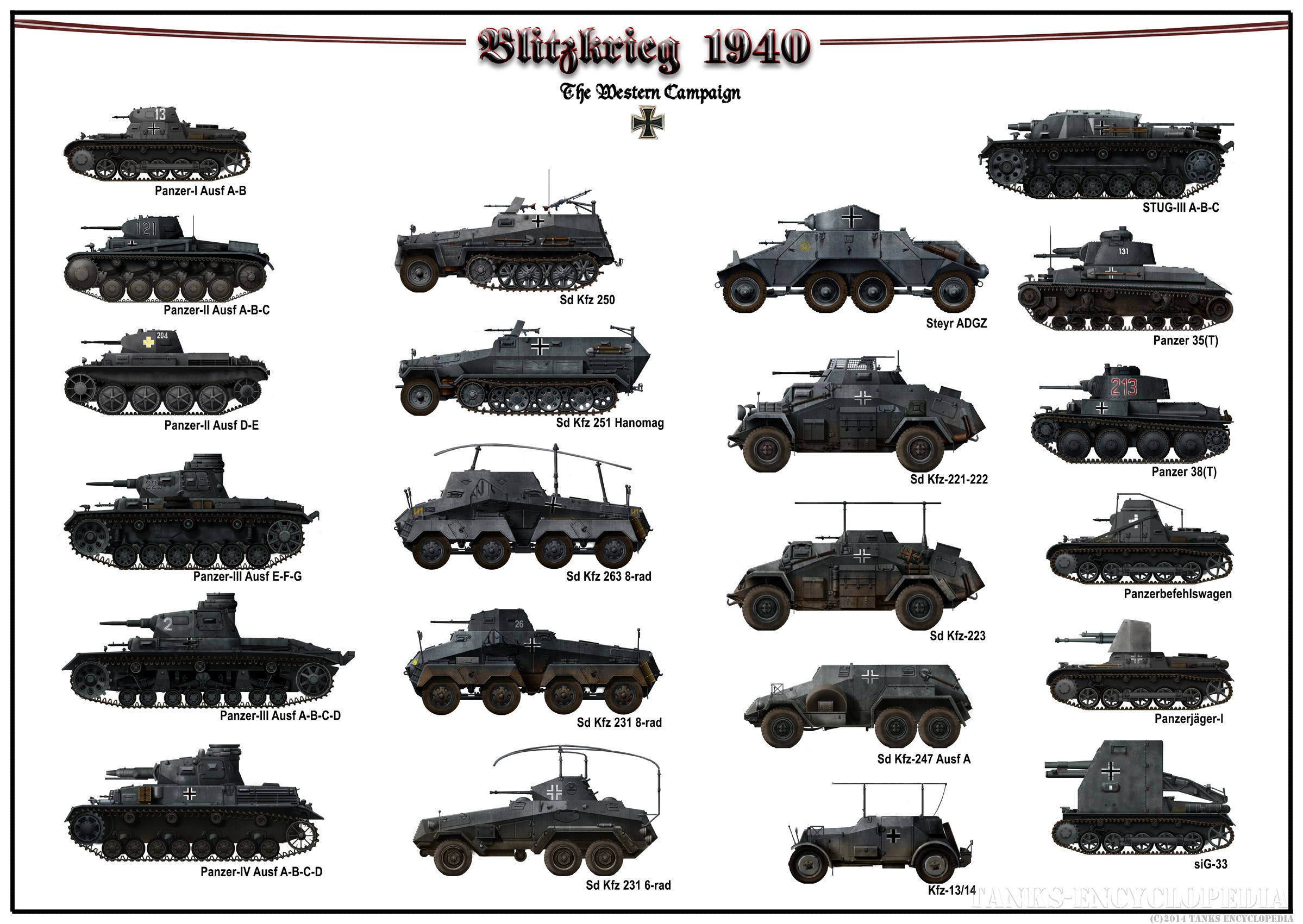 blitzkrieg tactics proved efficient for german military The point is that wilson's operation was much like the blitzkrieg in that it mainly was to penetrate the lines and disrupt rear areas, leaving the front line troops without supplies, sound communication and support, the point of blitzkrieg tactics or the wwi infiltration tactics practiced by the german's in 1918.
