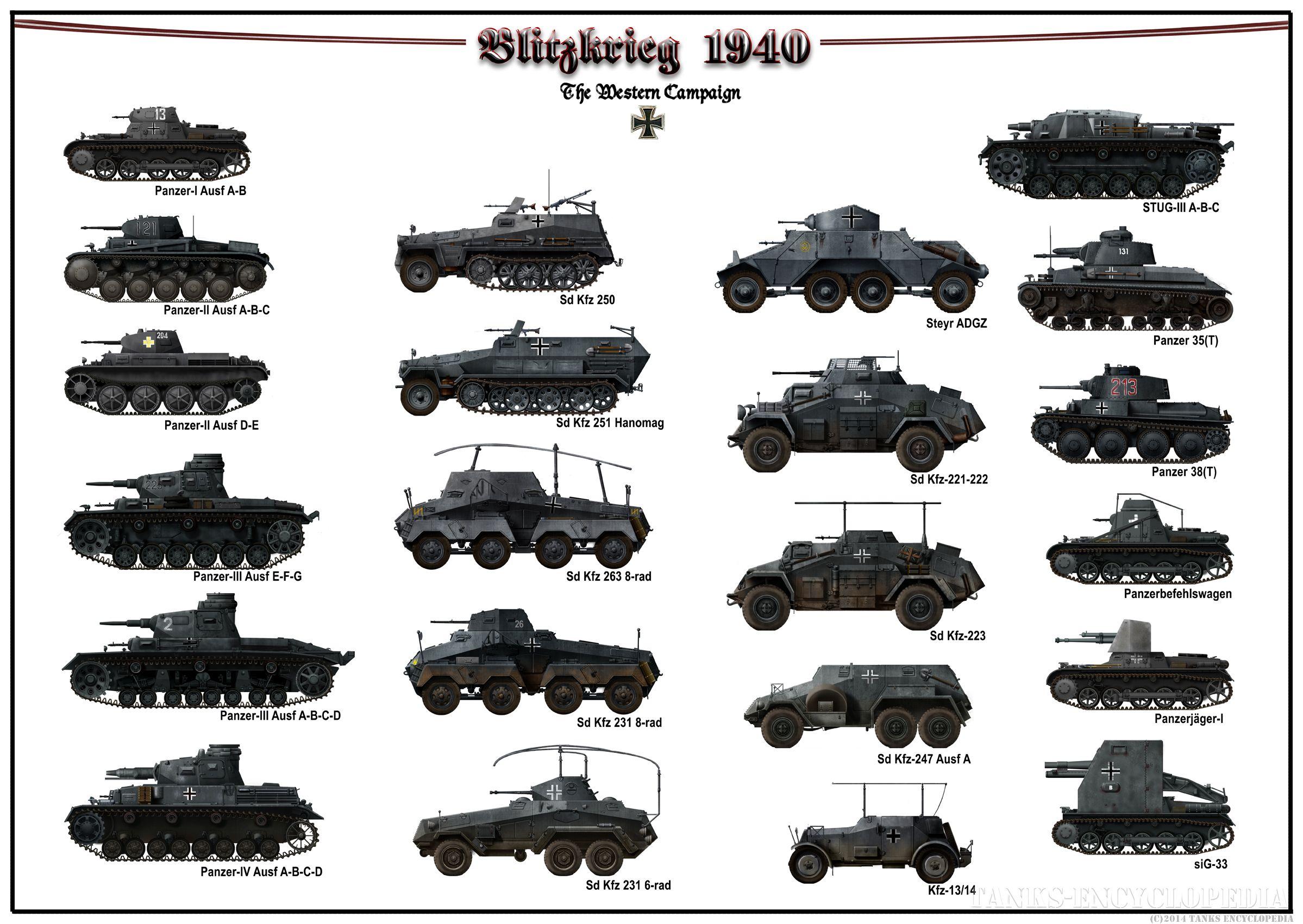Tanks Posters Blitzkrieg German Tanks 1939  # Muebles Deutsch