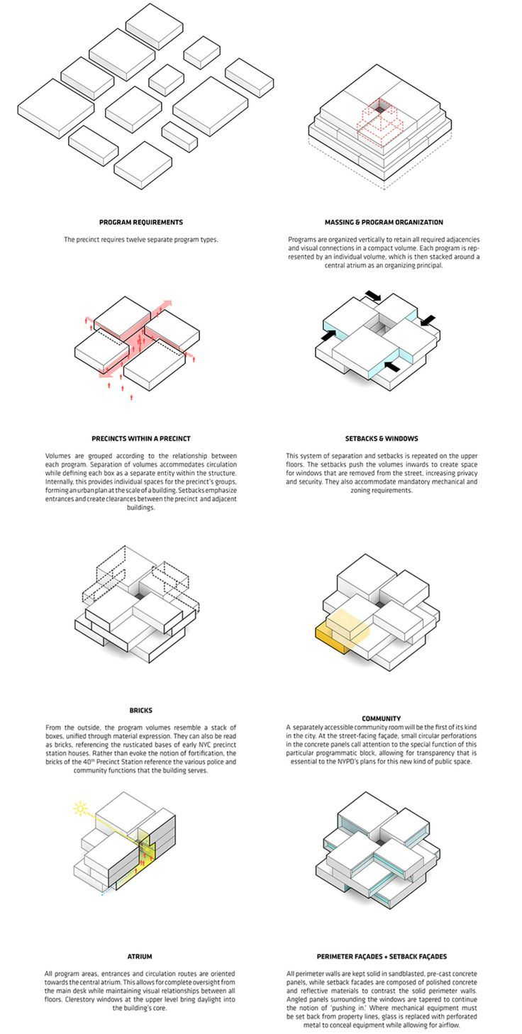This article is the first in a series that that tells the story of this article is part of a series that that tells the story of how source architizers new marketplace for building products helps architects create sciox Images