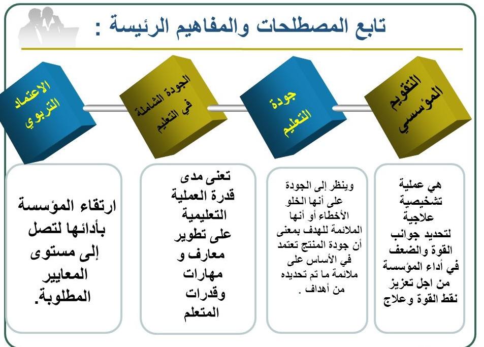 مطويات عن الجودة في التعليم المرسال Background Design Monopoly Deal