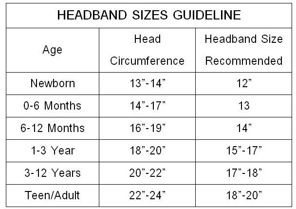 Headband Sizes Chart  Lovely Patterns    Chart