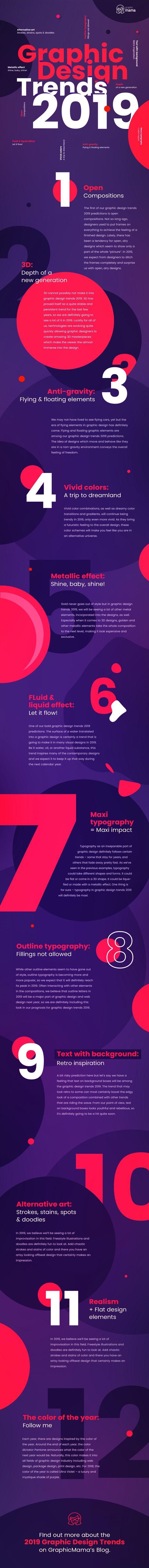 Grafikdesign-Trends 2019 werden bald das Web übernehmen. Was zu erwarten ist? Kühne Viv … #graphicdesign