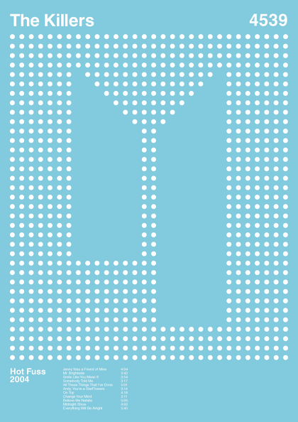 No.38 The Killers - Album Anatomy   Posters   Pinterest