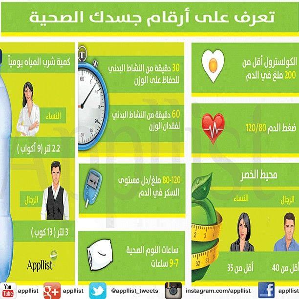 تعرف على أرقام جسدك الصحية Health Fitness Nutrition Best Quotes Ever Health And Beauty Tips