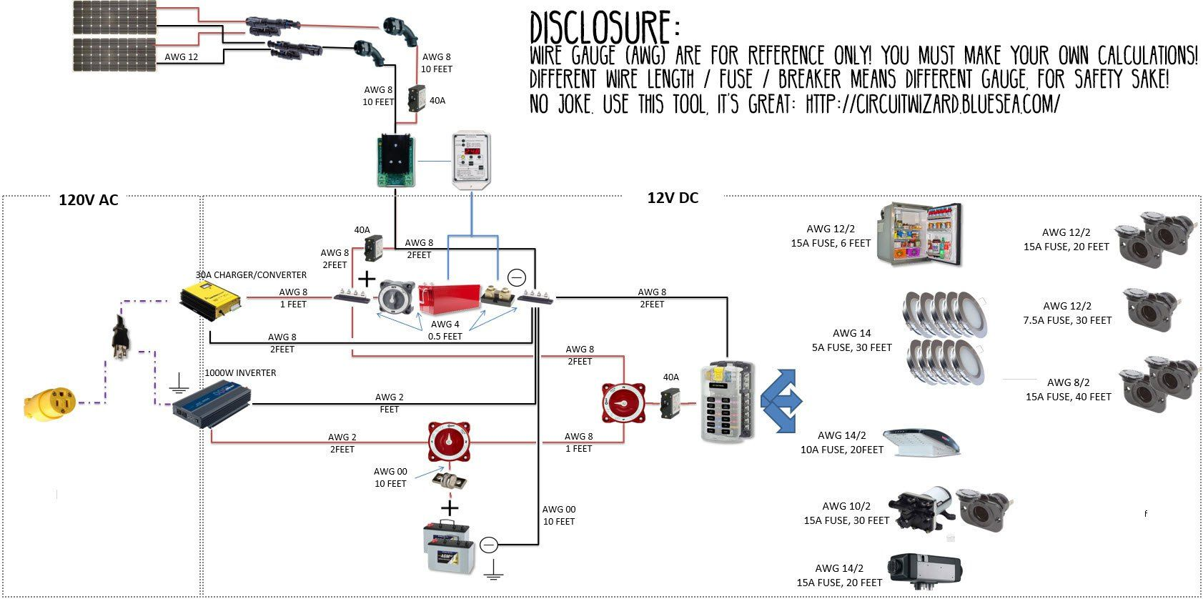 electrical diagram logical ford transit camper van v3 with disclosure  [ 1683 x 838 Pixel ]