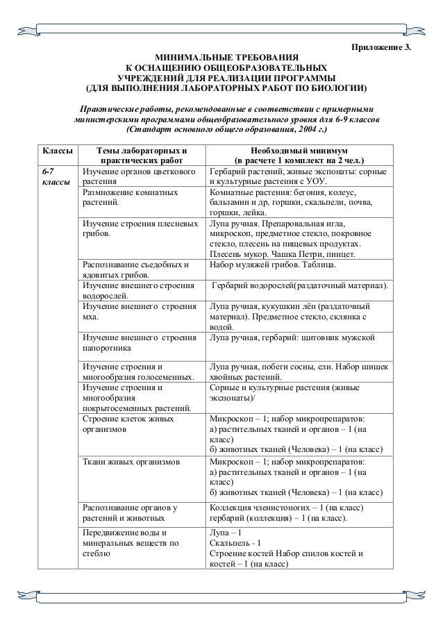 Гдз по информатике 9 класс семакин залогова русаков шестакова