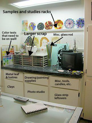 Building A Gl Storage Cabinet