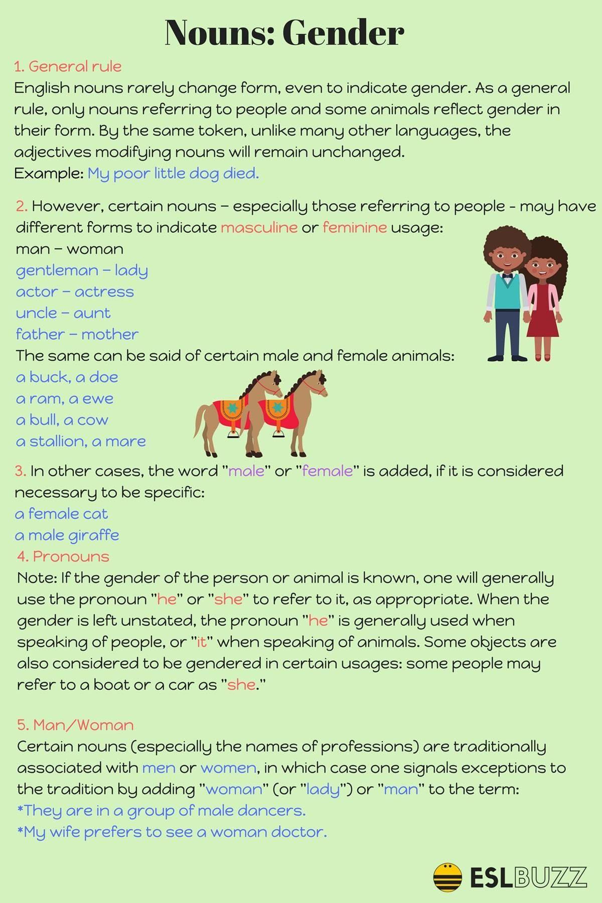 medium resolution of Pin on English Grammar