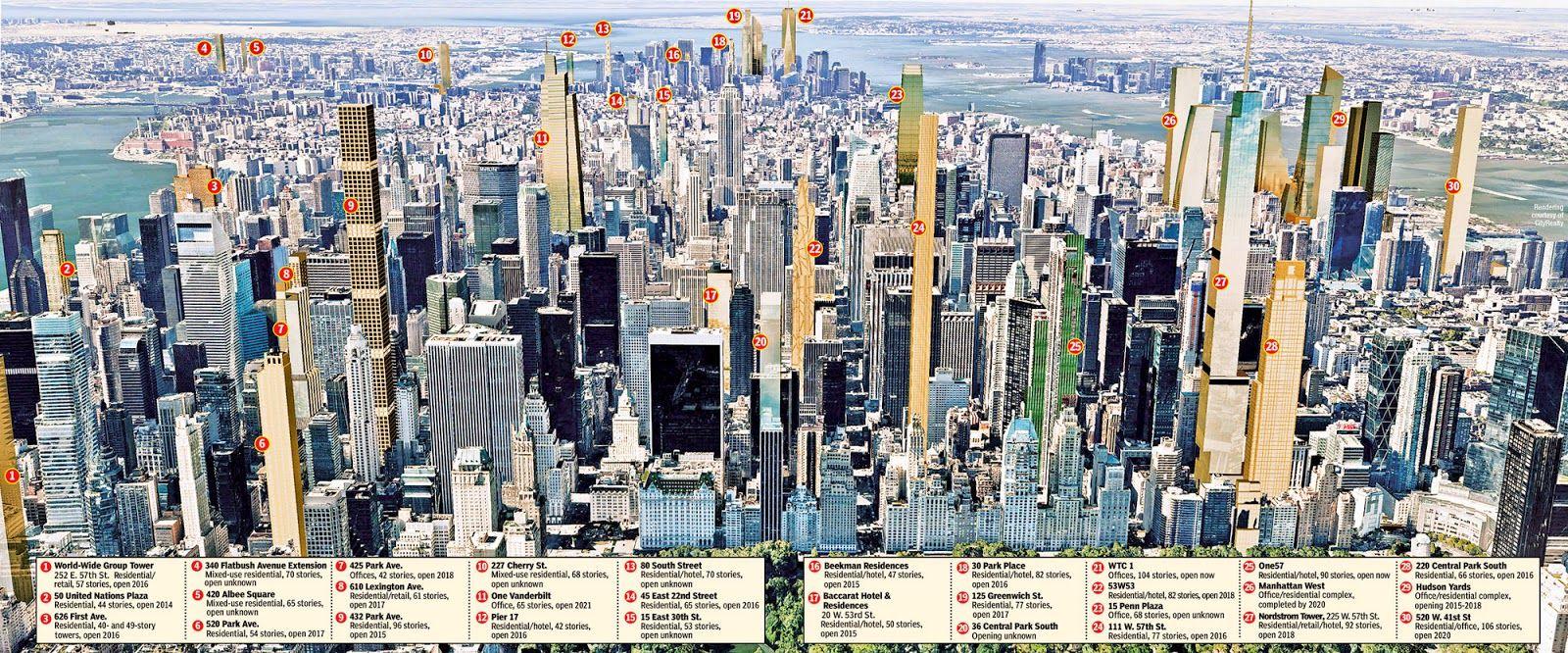 New Manhattan Skyscrapers Map Locations In 2020 Skyline Nyc Skyline New York Skyline