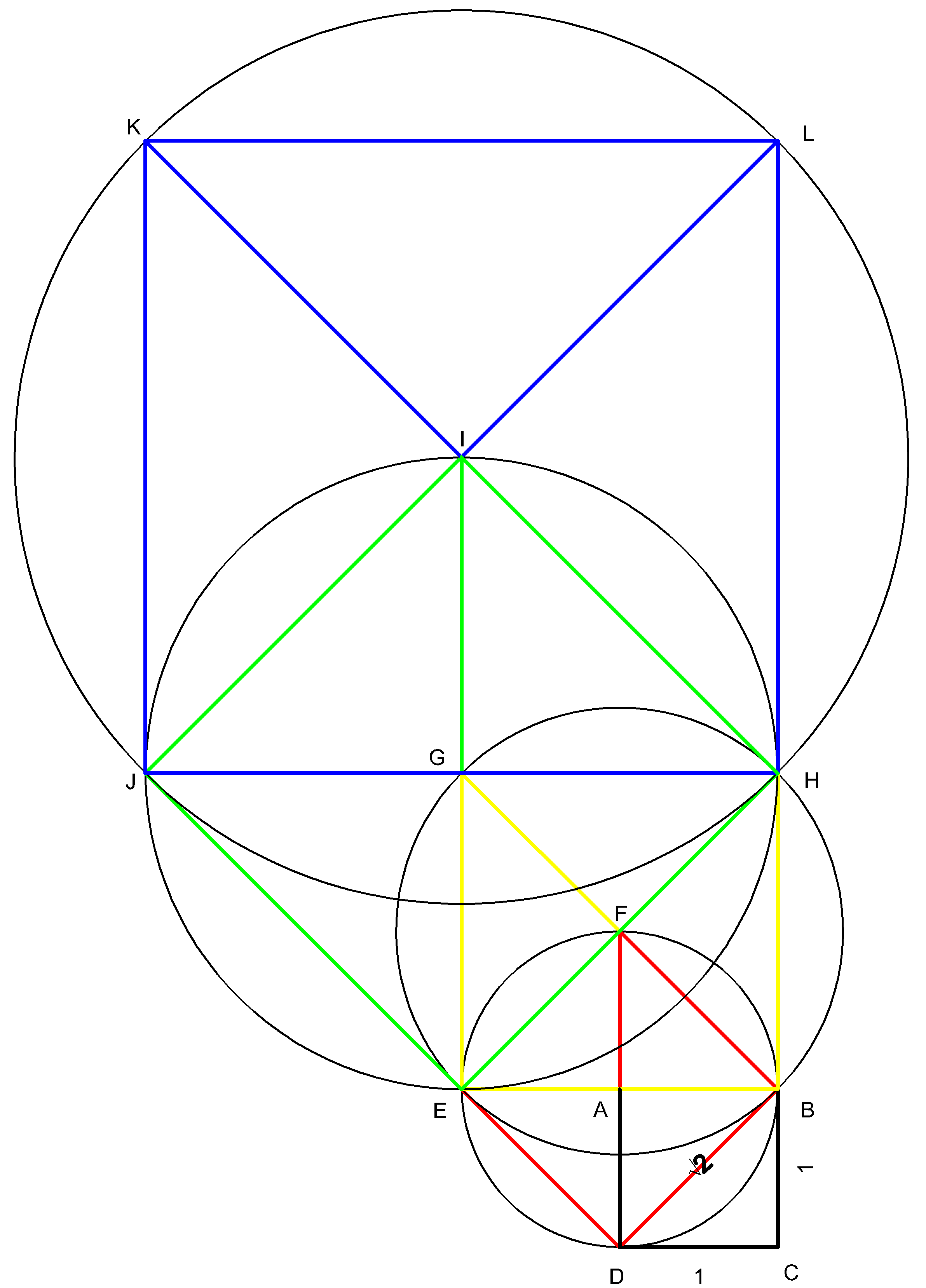 5 Square Roots In 5 Squares
