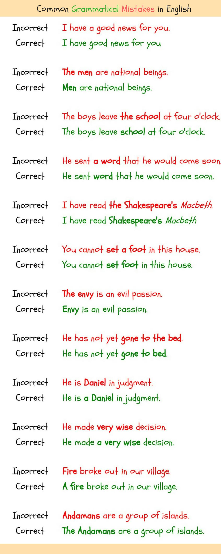 150 Common Grammatical Errors In English