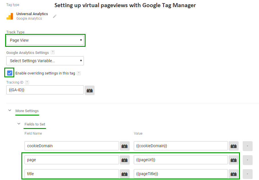 Virtual Pageviews in Google Analytics