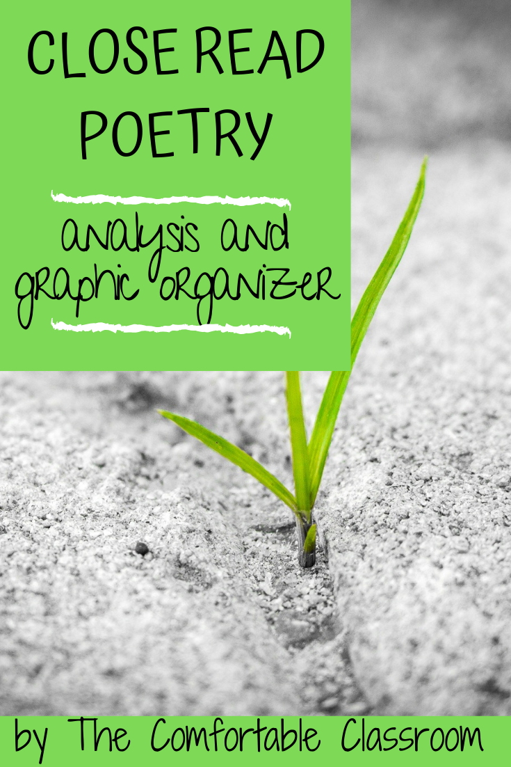 Poetry Analysis Lesson And Worksheet Close Reading Close Reading Poetry Analysis Poetry [ 1102 x 735 Pixel ]