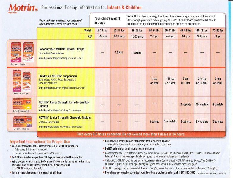 Motrin Ibuprofen Dosing2 Pregnancy Pinterest Motrin Dosage