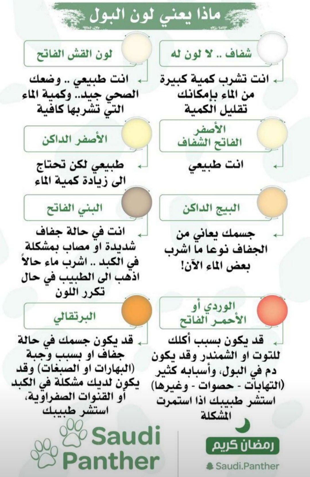Pin By Mohammed Al Harbi On صحتي In 2020 Art Word Search Puzzle Words